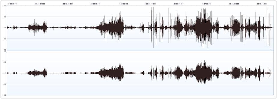 Dynamic Audio Normalizer